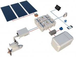 torqeedo-pod-system-setup